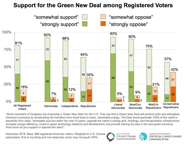 Green-New-Deal-December-2018-1